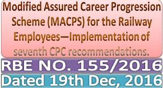 7thcpc+macp+railway+board+order