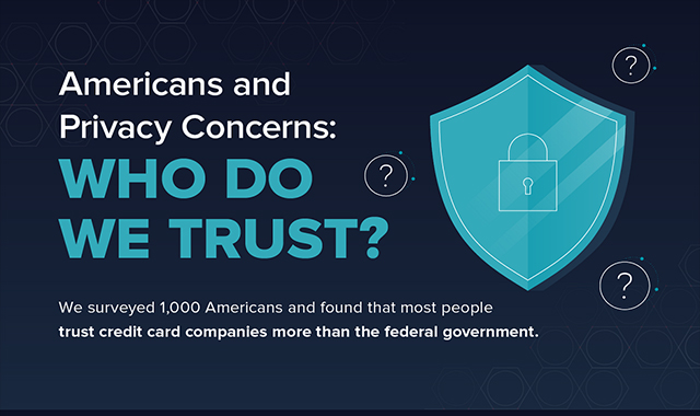 Americans and Privacy Concerns: Who Do We Trust