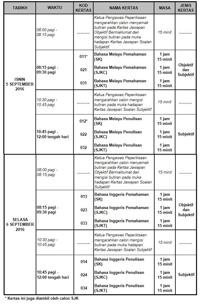 Jadual Peperiksaan UPSR 2016 2