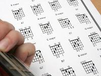 Cara Bermain Gitar Metode Menghafal Semua Chord Dengan Cepat