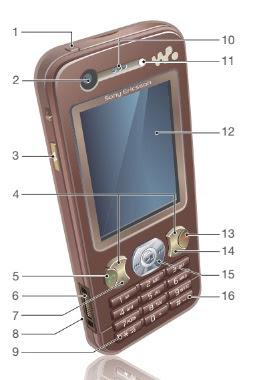 Sony Ericsson W890i User Manual