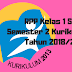 RPP Kelas 1 SD/MI Semester 2 Kurikulum 2013 Tahun 2018/2019 - Mutu SD