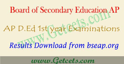 AP D.Ed First Year Result 2019 for 2017-19 batch