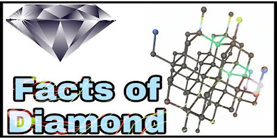 About of Diamond in Science in Hindi | No Limit Of Study