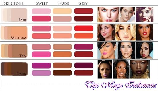 warna lipstik untuk kulit putih, sawo matang, dan hitam