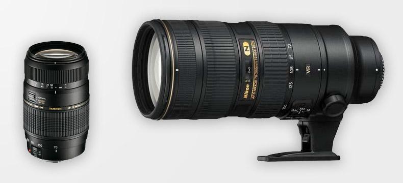 lens basics understanding camera lenses - 790×360