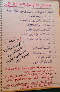 نصائح الخبراء فى تأسيس أطفال ما قبل المدرسة فى القراءة والكتابة المنهاج المصري 7.jpg