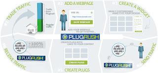 Plugrush - publicidad adultos