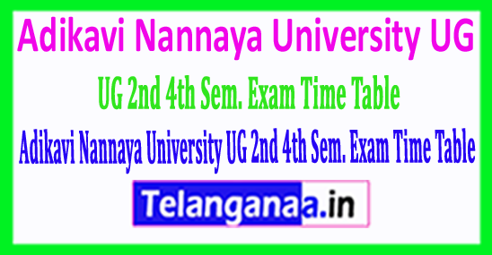 Adikavi Nannaya University UG 2nd 4th Sem. Exam Time Table 2018