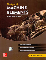 "<img src=""http://www.sweetwhatsappstatus.in/photo.jpg"" alt=""DESIGN OF MACHINE ELEMENTS""/>"
