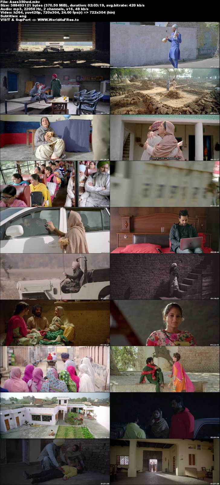 Asees 2018 Punjabi HDRip 480p 350Mb Download world4ufree.fun , hindi movie Asees 2018 hdrip 720p bollywood movie Asees 2018 720p LATEST MOVie Asees 2018 720p DVDRip NEW MOVIE Asees 2018 720p WEBHD 700mb free download or watch online at world4ufree.fun