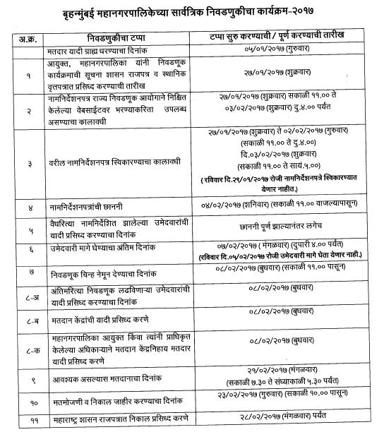 BMC Election 2017