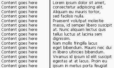 Lorem Ipsum là gì?