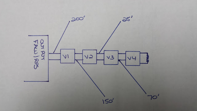 Point to Point Voltage Drop Calculation