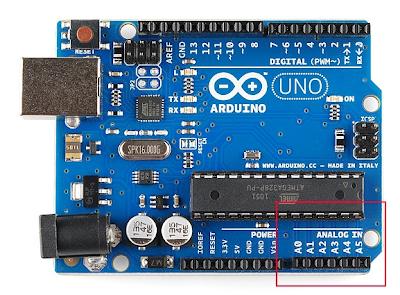 """<img src=""""arduino_uno_analog_pins.png"""" alt=""""arduino_uno_analog_pins"""">"""