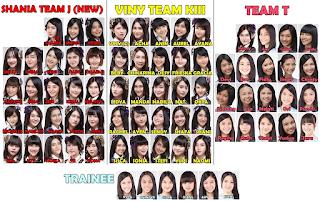 Member JKT48 per 1 Desember 2016