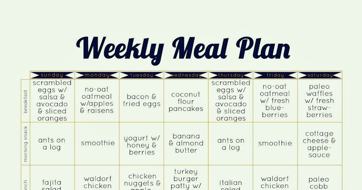Paleo diet food plan