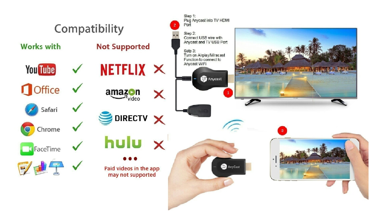 Phone To Tv Mirascreen Anycast M2 Wifi Display Adapter 1080p Hdmi Dongle Wireless Hd Airplay Amazon Usaitaliauk