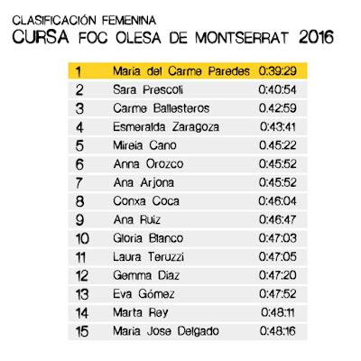 Clasificación Femenina - Cursa del Foc Olesa de Montserrat 2016
