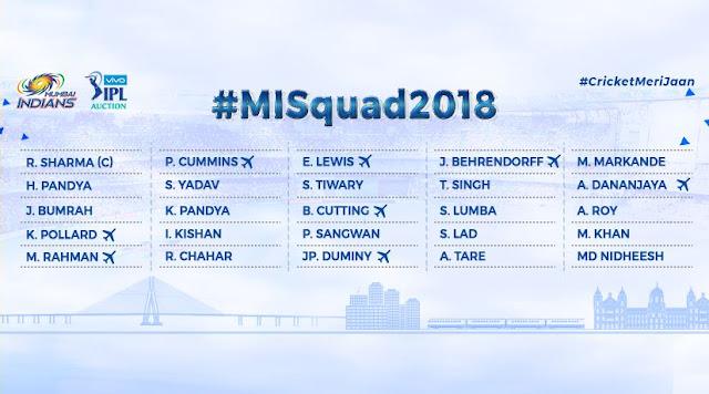 MI Team Squad Mumbai Indians IPL-11 2018