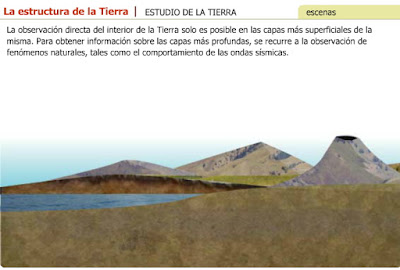 http://www.hiru.com/geologia/la-tierra/la-tierra/-/journal_content/56/10137/ESTRUCTURA-DE-LA-TIERRA