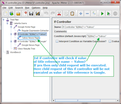 JMeter If Controller with example