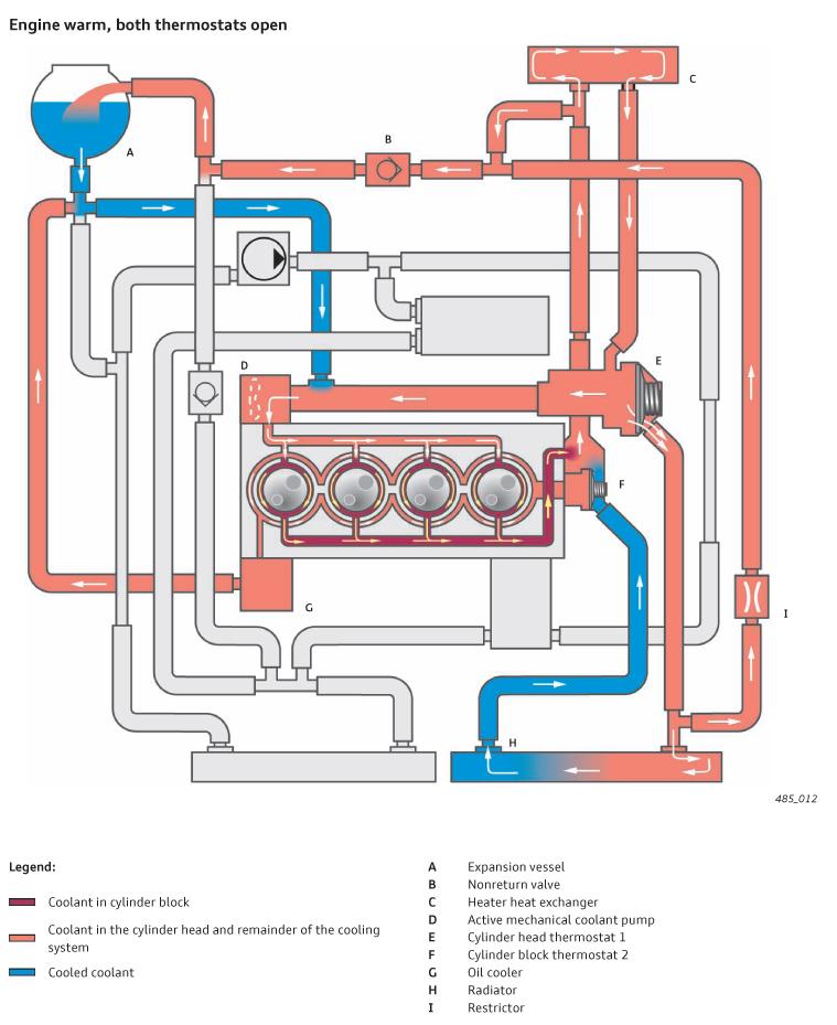 vauxhall engine cooling diagram