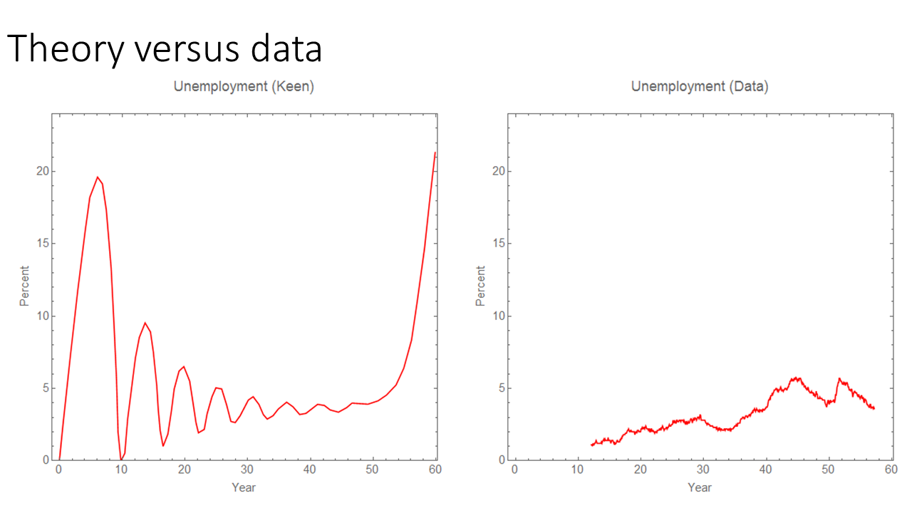 Information Transfer Economics: Qualitative economics done ... Qualitative Data Graphs