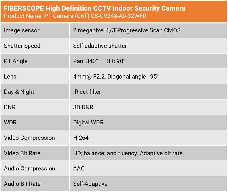 Converge Fiberscope Indoor CCTV Camera Specs