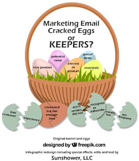 Email Keepers Infographic