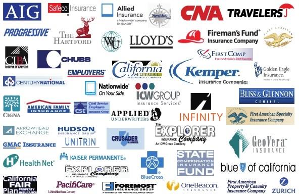 Cheap Car Insurance Companies