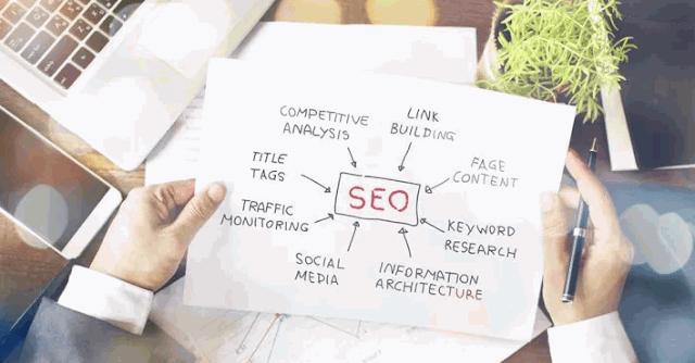 SEO sebagai Salah Satu Cara dalam Mewujudkan Bisnis Online yang Sukses