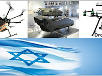 Israeli-made drones increasingly mastered the world