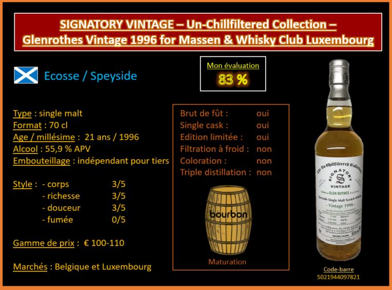 Review #531: Signatory Vintage – Un-chillfiltered Collection – Glenrothes Vintage 1996 for Massen & Whisky Club Luxembourg