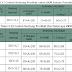Inilah Aplikasi KKM Kurikulum 2013 Format Excel