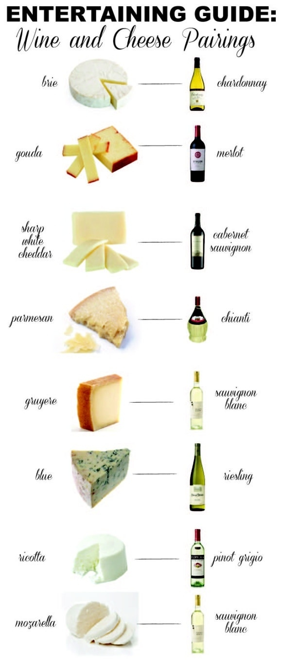 entertaining guide wine and cheese