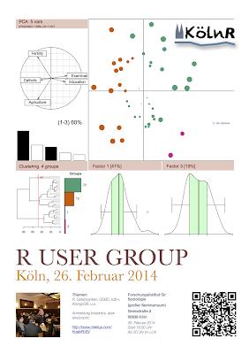 Next Kölner R User Meeting: 26 February 2014