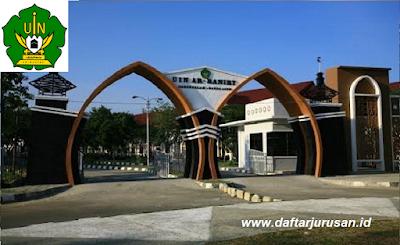 Daftar Fakultas dan Program Studi Universitas Islam Negeri Ar-Raniry Aceh
