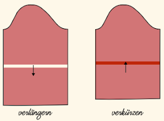 Kleine Ärmelkunde von beswingtesAllerlei.de