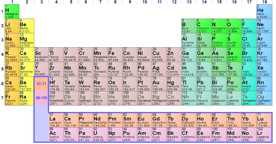 Proyecto informatica y quimica la historia de la tabla periodica urtaz Image collections