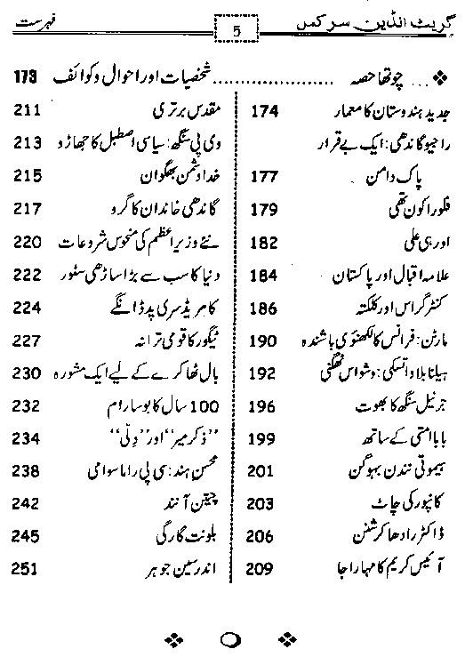 Khushwant Singh Books Urdu