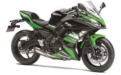 2017 Kawasaki Ninja 650 ABS upcoming in India
