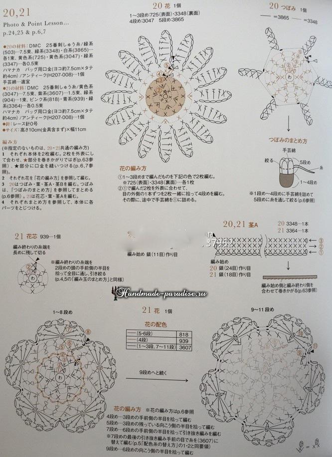Кошельки крючком, с ромашкой и маком (3)