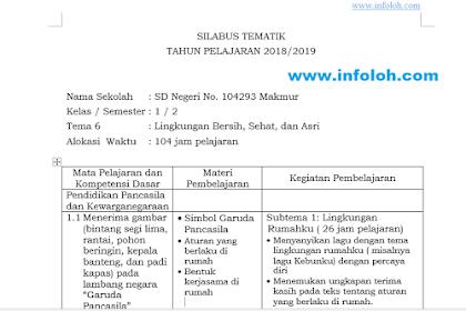 Silabus Kelas 1 SD Semester 2 Tema 6 Lingkungan Bersih, Sehat, dan Asri Kurikulum 2013 TP 2018-2019