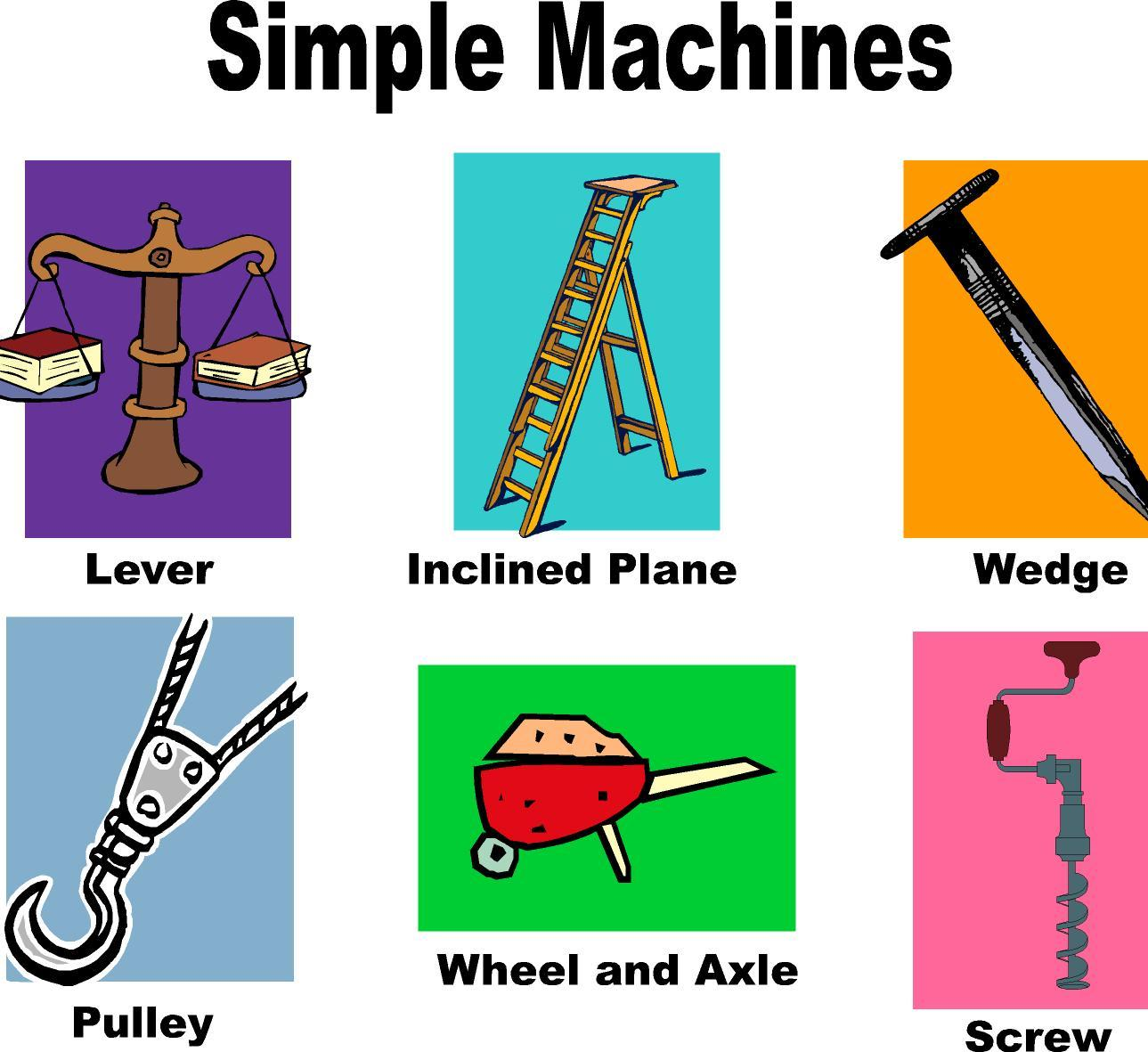 Lesson Plan Of Simple Machines General Science Grade V