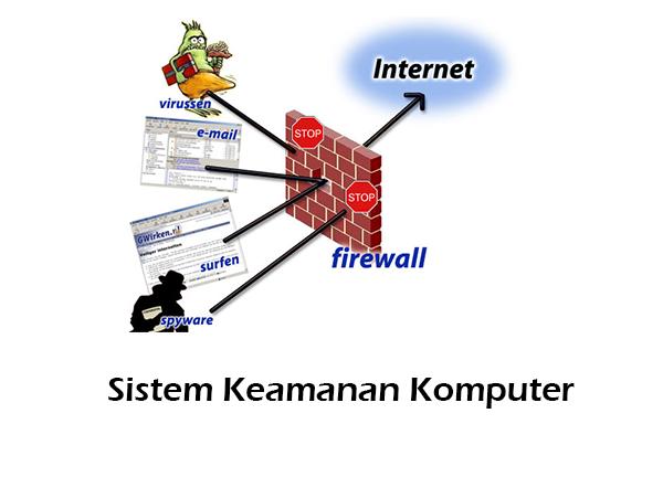 5 Jenis Sistem Keamanan Jaringan Komputer