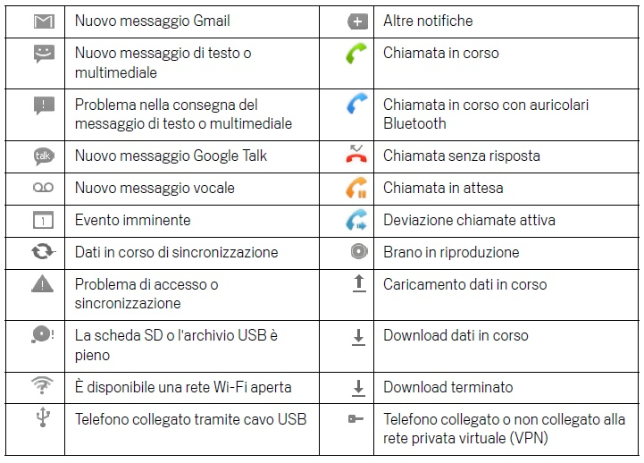 Notifiche Calendario Android.Simboli Google Calendar Android Notifiche Ecrecoma Cf