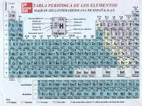 elementos tabla mendeleiev