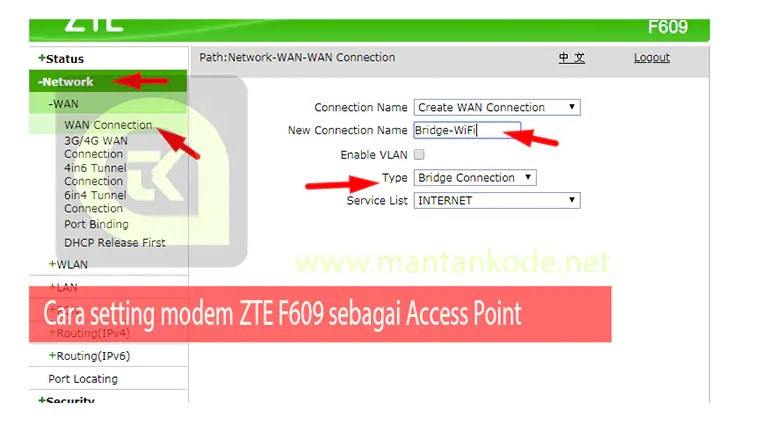 Access Point (AP) dengan Modem ZTE F609