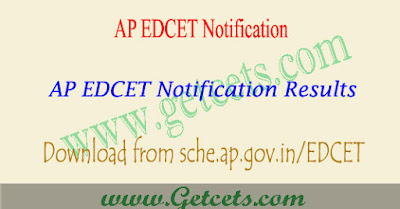 TS edcet results 2021-2022 manabadi bed entrance result date